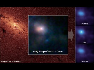 NASA's Nuclear Spectroscopic Telescope Array, or NuSTAR, has captured these first, focused views of the supermassive black hole at the heart of our galaxy in high-energy X-ray light. Taken from wikipedia.