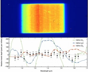 Figures from Kreidberg et al. (2014). The top panel is an image of the Hubble Telescope CCD as it collected photons of many colors passing through GJ 1214 b's atmosphere. The bottom panel shows the infrared spectra that results from analysis of that image, showing no molecular features.