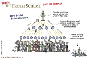 Job-In-Industry-After-Your-PhD-pyramid-academia