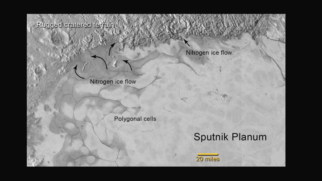 From http://www.nasa.gov/feature/new-horizons-discovers-flowing-ices-on-pluto.